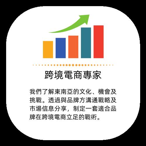 金品網路行銷顧問有限公司優勢_跨境電商專業